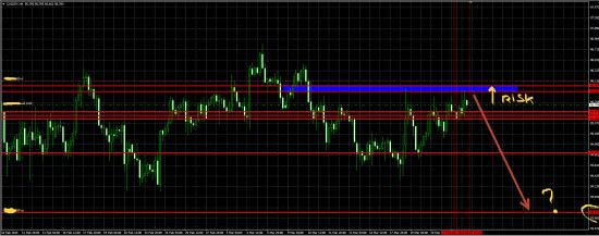 CAD/JPY, торговый сигнал