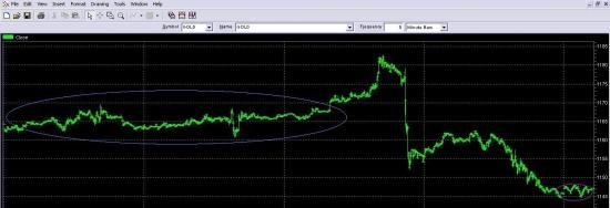 Золото. Конец недели, ФРС и цель Михалыча.