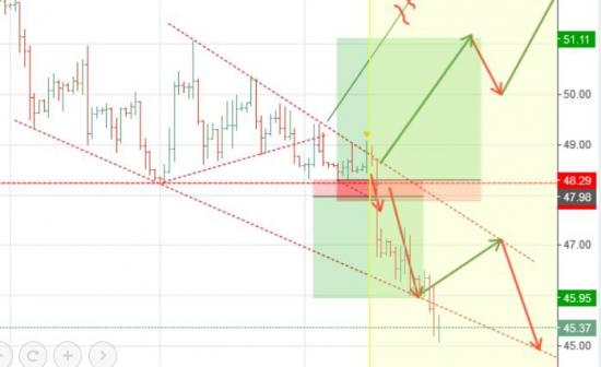 2 удачные торговые идеи на ru.tradingview.com и в чотком чате