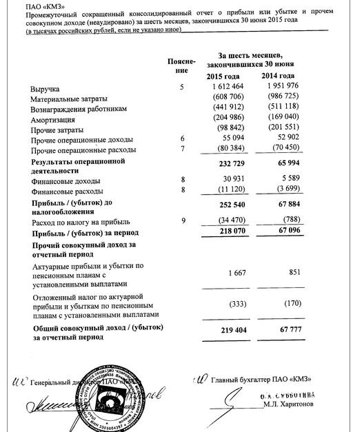Ковровский Механический Завод - новый фаворит- РАКЕТА на этой неделе.
