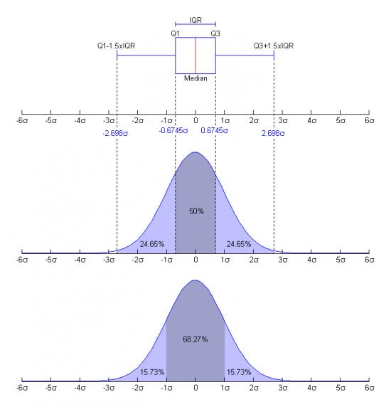 Создание красивых графиков на R для RIM6
