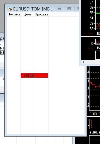 почему на Мос бирже форекс не работает?:)) евробакс стоит, рубль странно дергается? на демке :)))