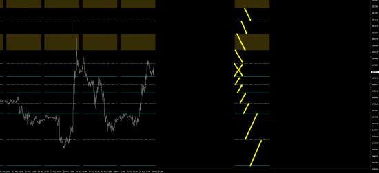 Моя открытая торговля - 16&17 - Результаты и план на следующую неделю (eur/usd, gbp/usd)