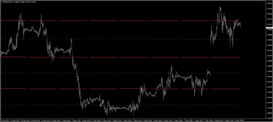 Моя открытая торговля - 30 - Быстрая прибыль (eur/usd, gbp/usd)
