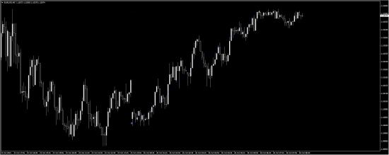 Моя открытая торговля - 80/а - Быстрая прибыль (eur/usd, gbp/usd)