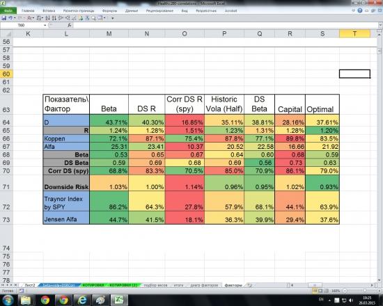 IndustrialGoods 2007-2011. Альтернативные способы взвешивания индексов.