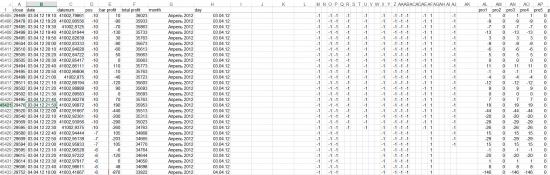 показываю как посчитал корреляцию между своими 24 роботами в excel, картинки, выводы по итогам