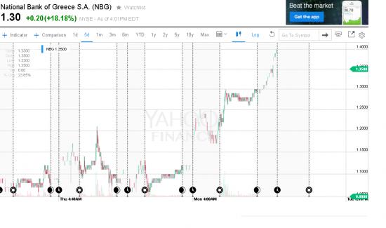 Греческий индекс растет ... на 2,5%. Как в этом поучавствовать. Часть 2