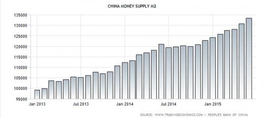QE по-китайски