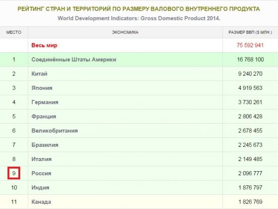 Финам матерщиной про экономику России