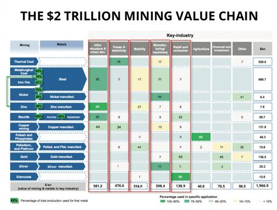 Рудная экономика // технологическая цепь ОДНОЙ картинкой
