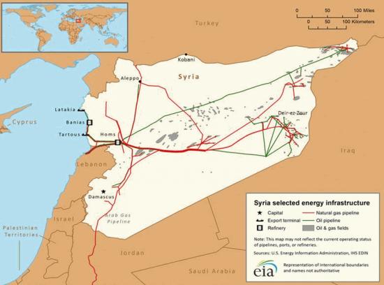 Причина войны в Сирии // ТРИ картинки