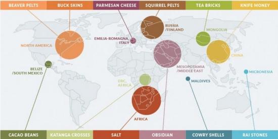 Древние деньги разных стран // Инфографика, история