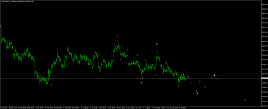 Gold H4