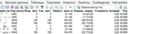 Подходите ближе, еще ближе... Василий Олейник. Глобальный отчет. Кукл и куклена. Мое рабочее место.
