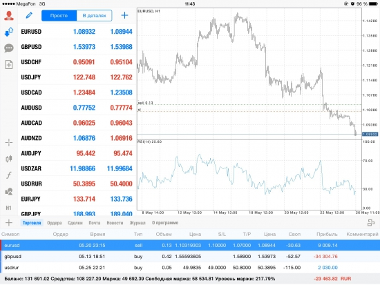 Рынок взгляд, Греция, fRTS, рубль - хороший пост.