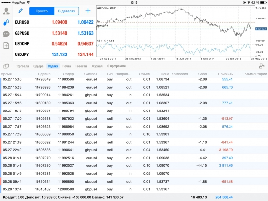 Мысли по рынку. Отчет.