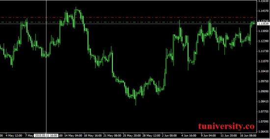 EUR/USD: баланс рисков оказывает понижающее давление в среднесрочной перспективе.