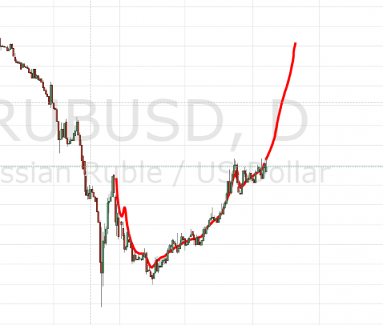 Можно ли считать что в рубль-долларе чашка?