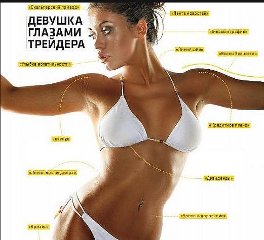 Рейтинг порносайтов лучшие русские и зарубежные порталы