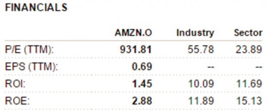 Стратегические спекуляции консервативных инвесторов. Все деньги здесь!