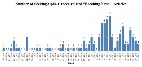 Греческий дефолт: нескончаемая история