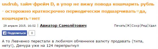 usdrub, тайм-фрейм W и D, секта рубля приветствует тебя