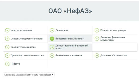 Расчитали DCF НефАЗ. Справедливая цена акции на 21 апреля 2015 - 59,5 рублей