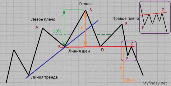 Тех Анализ от А до Я – Урок 6 «Основные модели перелома» - часть 1