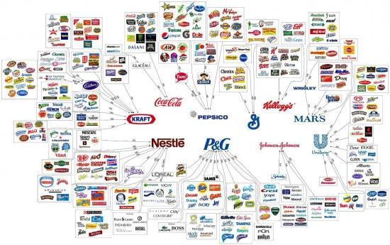 Монополия в наши дни !!!