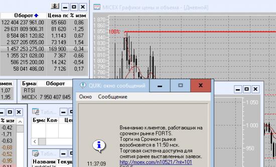 Срочный рынок FORTS !!! Торги возобновятся в 11:50 МСК