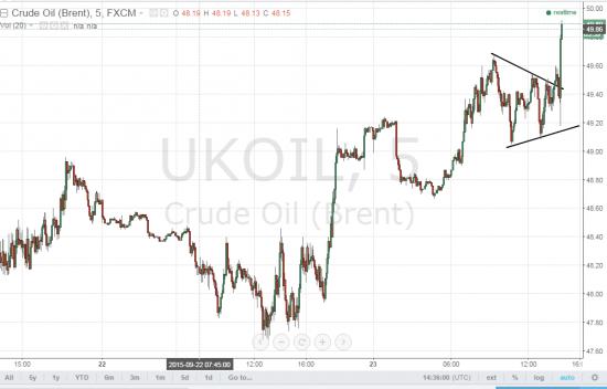 Запасы нефти к 17:30 МСК