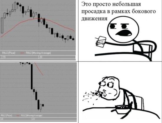 Как можно зафейлиться торгуя на бирже?