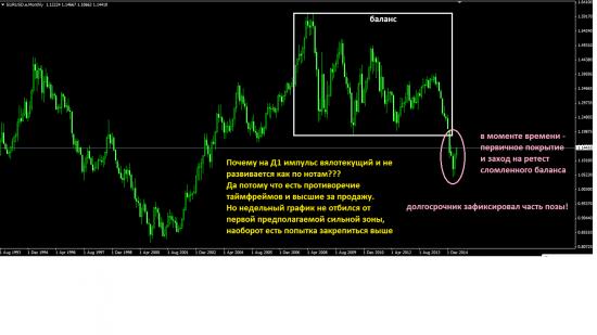 Объемный анализ  Евро 20-22.05, на рубежном уровне, пока приоритет покупок, но...