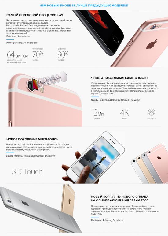 Как заработать на новый Iphone 6s rose)) 600 пунктов за 2 дня #ОБЪЕМНЫЙАНАЛИЗРУЛИТ