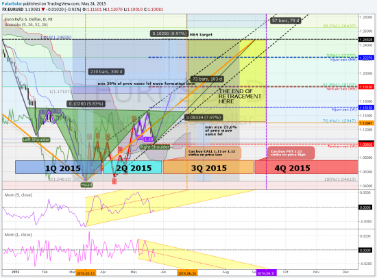 DXY, EUR/USD, GBP/USD, USD/JPY - волновая разметка и мысли на неделю