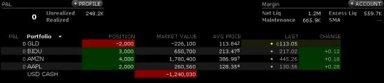 доверительное управление на американском рынке