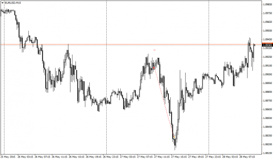 Евро +78п