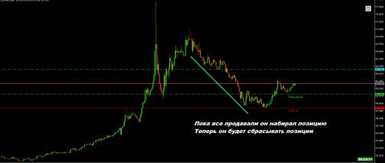 Взгляд , курс рубля