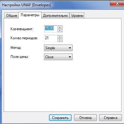 Торговый план по «Укрнафте»