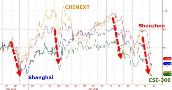 Кризис на китайском рынке набирает обороты