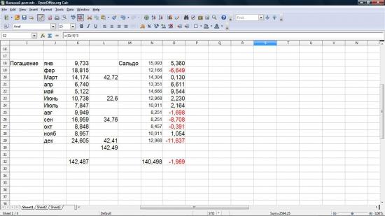 Торговый баланс + выплата долга. Попытка прогноза.