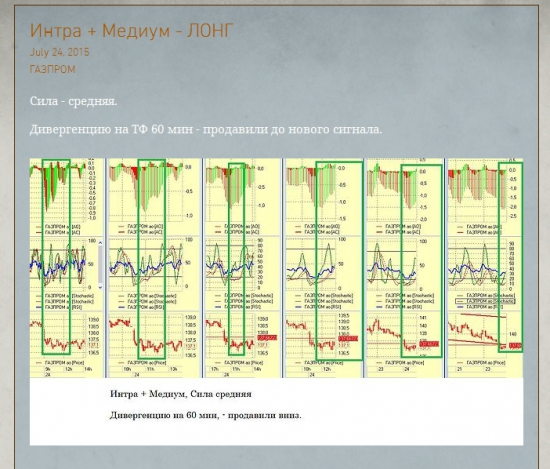 Ложный сигнал по Газпрому