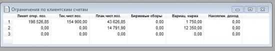 Почему мою стартовую сумму на ЛЧИ показывают неправильно?
