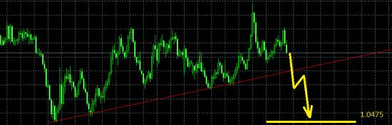 EUR 1.05