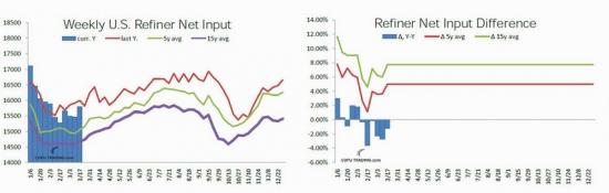 Ситуация на рынке нефти и комментарии агенства Рейтер