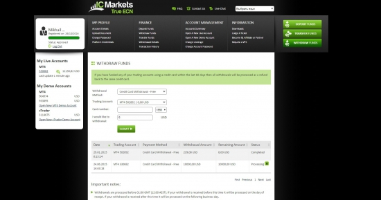 IC Markets мошенники