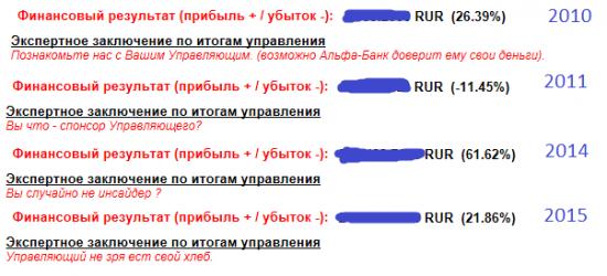 Можно ли заработать на российском фондовом рынке?