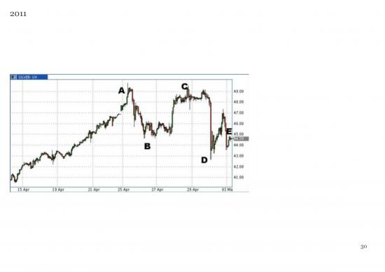В чем фишка успеха торговли на рынке?