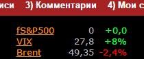 Смартлаб что то знает обнуление sp500 )))